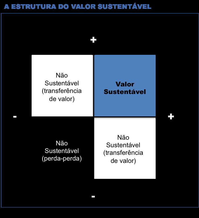 Valor cris2